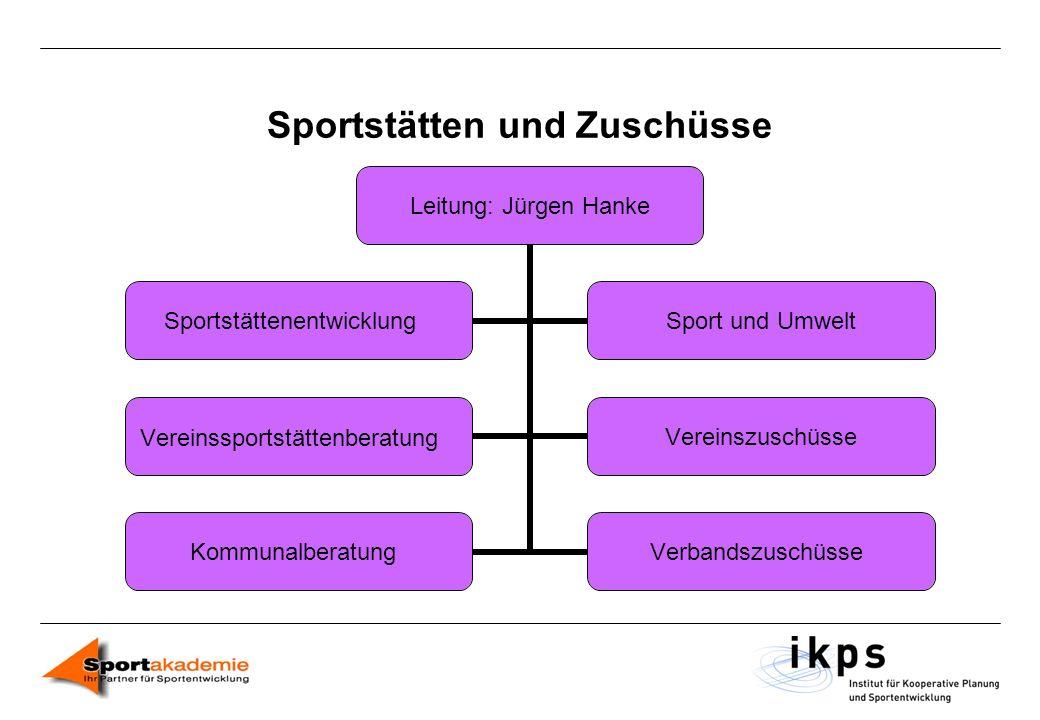 Sportstätten und Zuschüsse