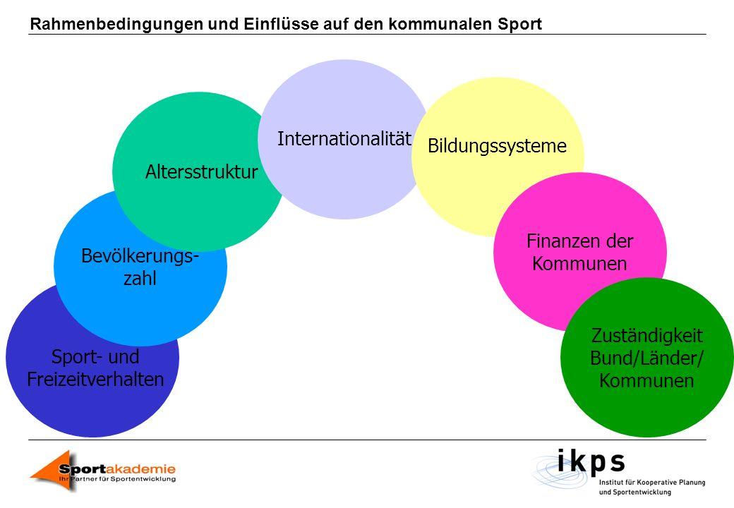 Rahmenbedingungen und Einflüsse auf den kommunalen Sport