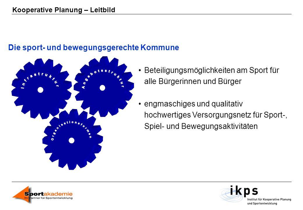 Kooperative Planung – Leitbild