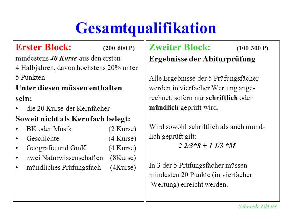 Gesamtqualifikation Erster Block: (200-600 P)