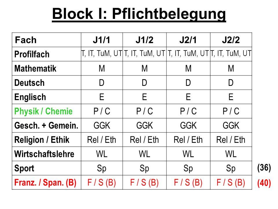 Block I: Pflichtbelegung