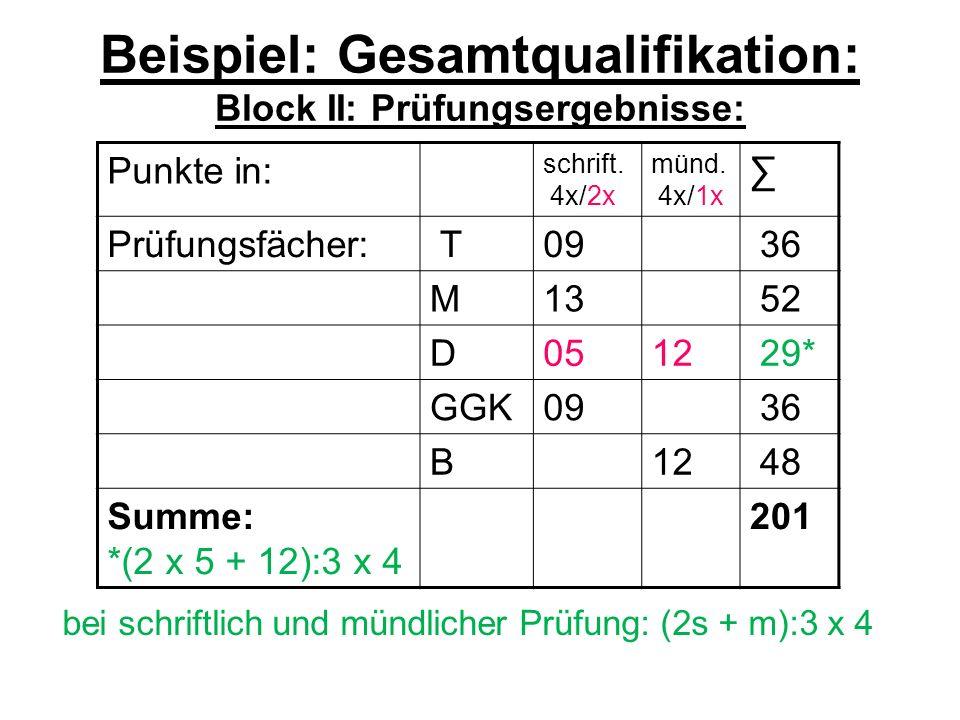 Beispiel: Gesamtqualifikation: Block II: Prüfungsergebnisse: