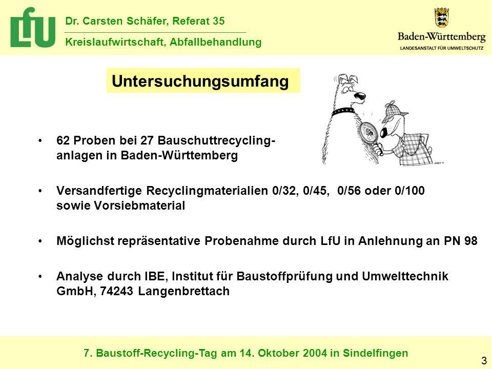 Untersuchungsumfang 62 Proben bei 27 Bauschuttrecycling- anlagen in Baden-Württemberg.