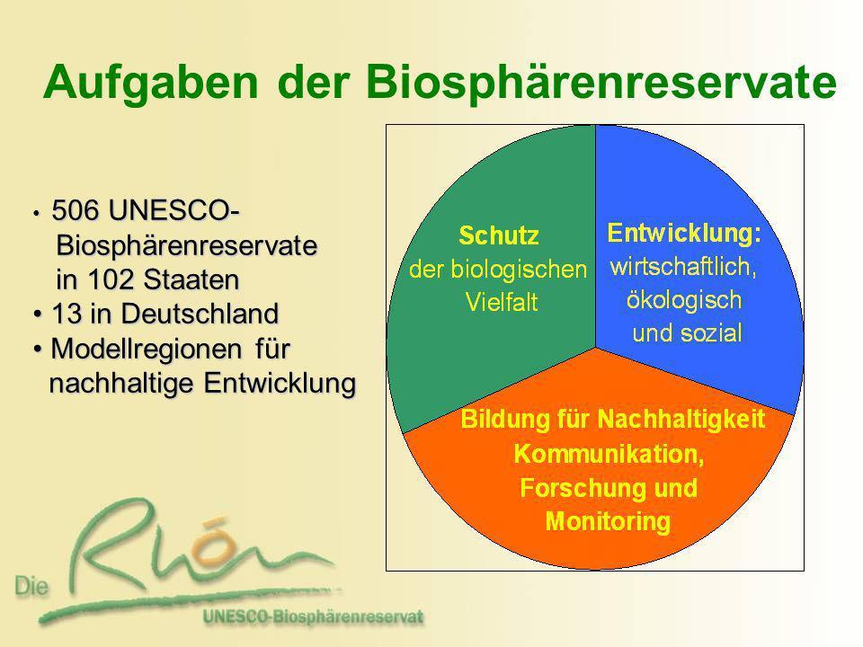 Aufgaben der Biosphärenreservate