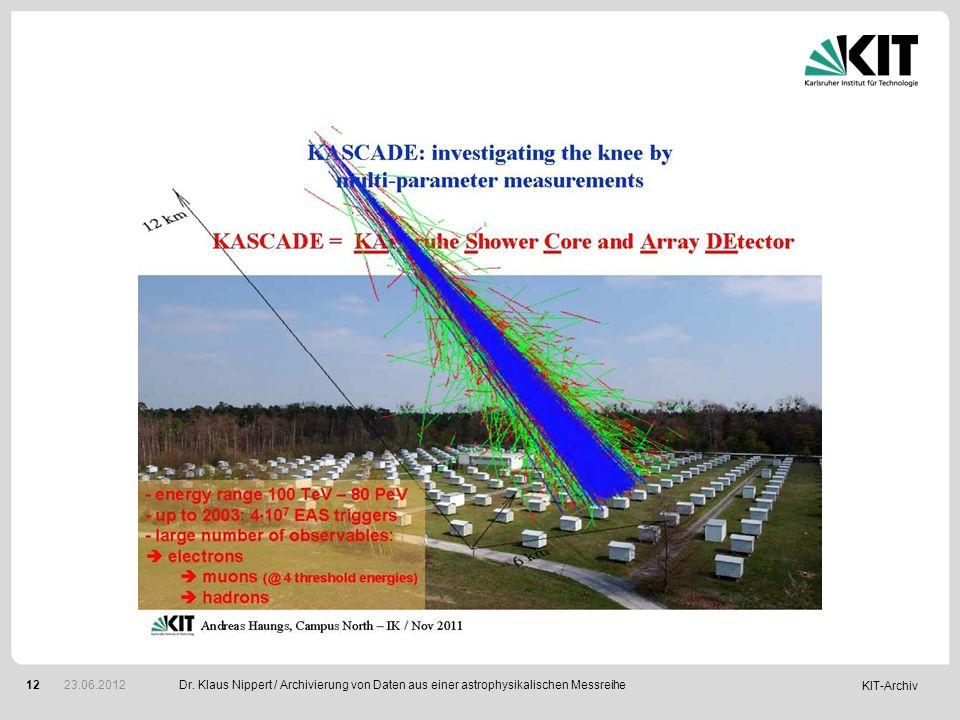 23.06.2012 Dr. Klaus Nippert / Archivierung von Daten aus einer astrophysikalischen Messreihe
