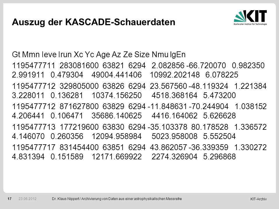 Auszug der KASCADE-Schauerdaten