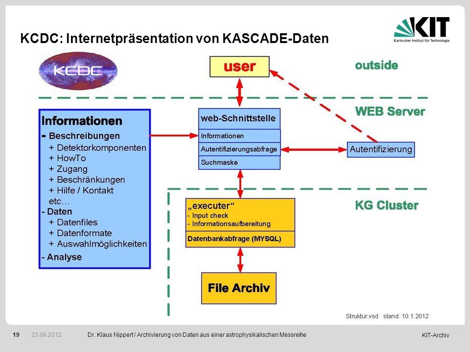KCDC: Internetpräsentation von KASCADE-Daten