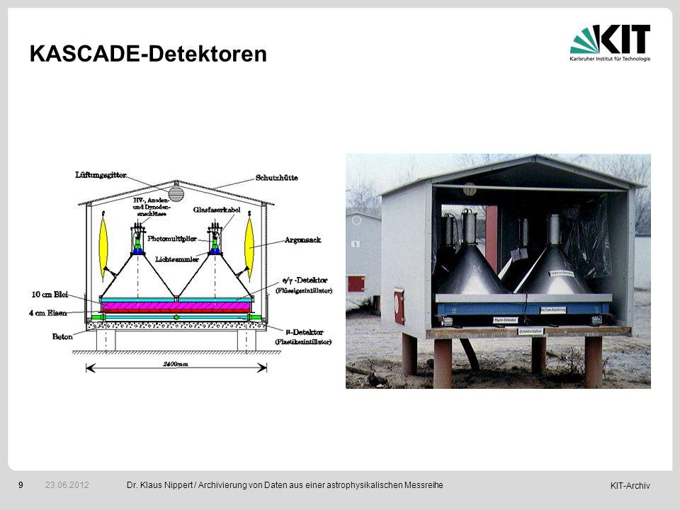 KASCADE-Detektoren 23.06.2012. Dr.
