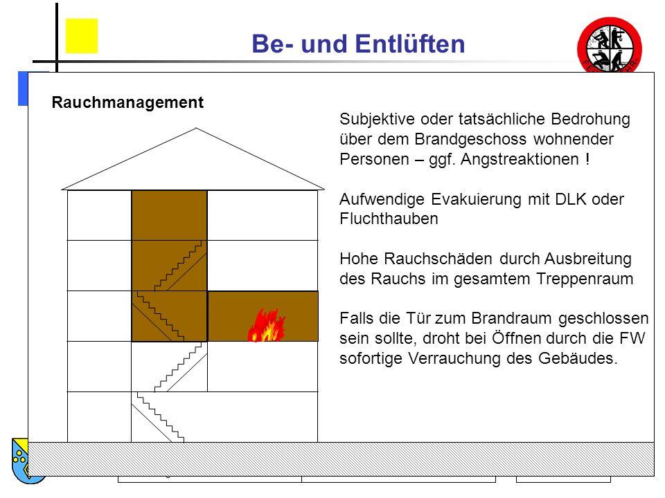 Rauchmanagement Subjektive oder tatsächliche Bedrohung. über dem Brandgeschoss wohnender. Personen – ggf. Angstreaktionen !