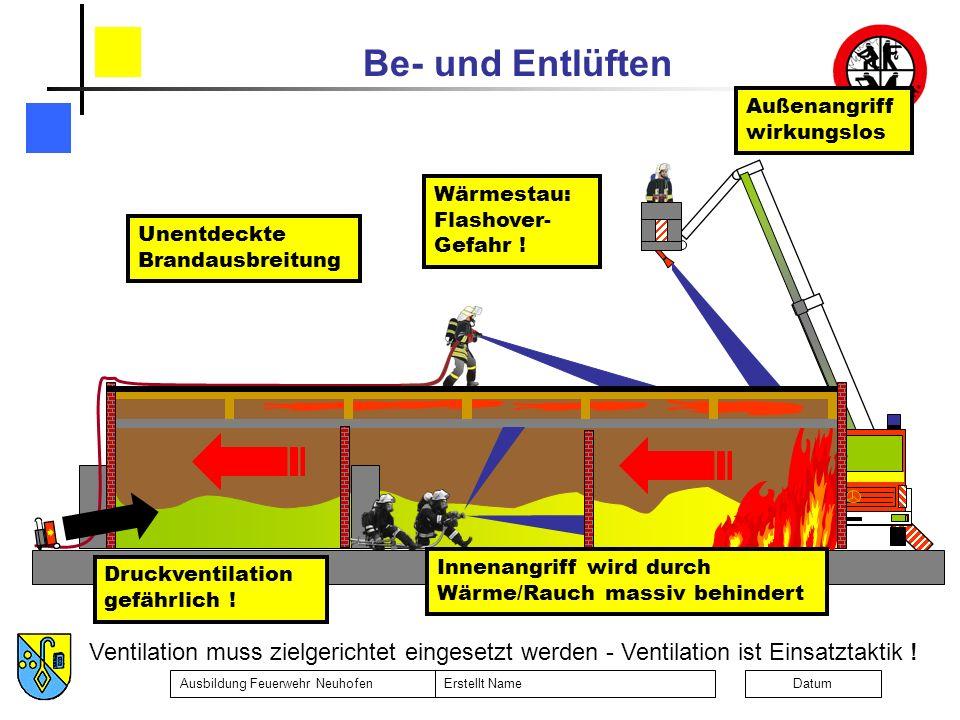 Außenangriff wirkungslos. Wärmestau: Flashover-Gefahr ! Unentdeckte Brandausbreitung. Innenangriff wird durch Wärme/Rauch massiv behindert.