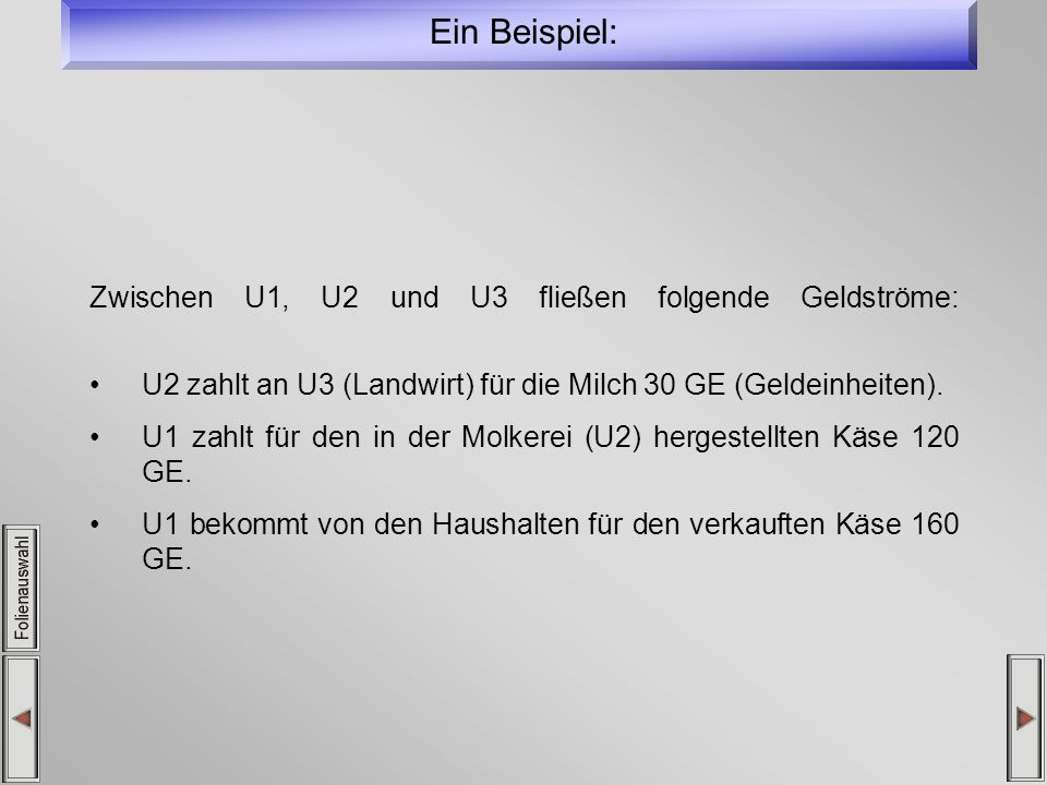 Ein Beispiel: Zwischen U1, U2 und U3 fließen folgende Geldströme: