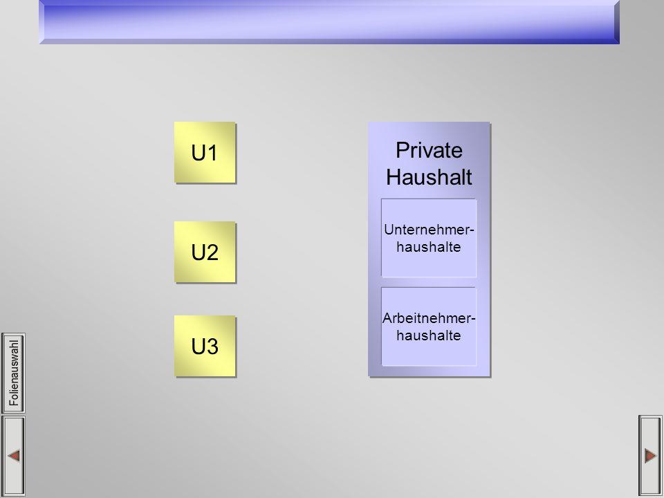 U1 Private Haushalte U2 U3 Unternehmer- haushalte Arbeitnehmer-