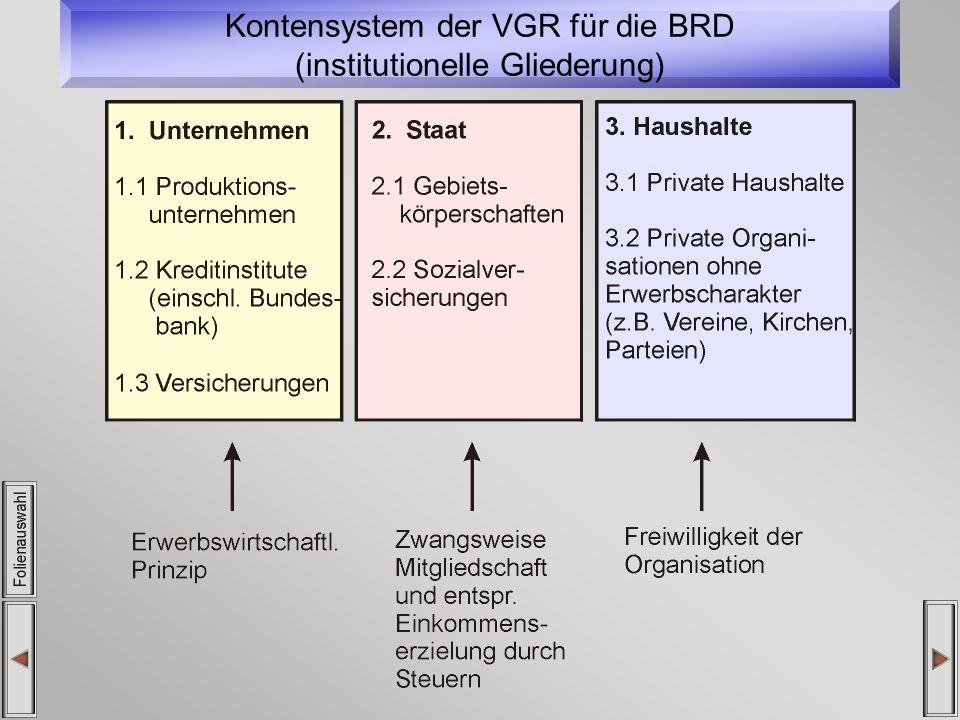 Kontensystem der VGR für die BRD (institutionelle Gliederung)