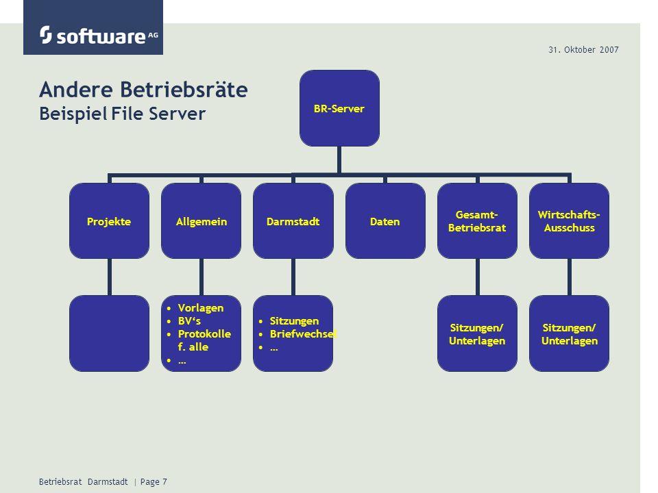 Andere Betriebsräte Beispiel File Server