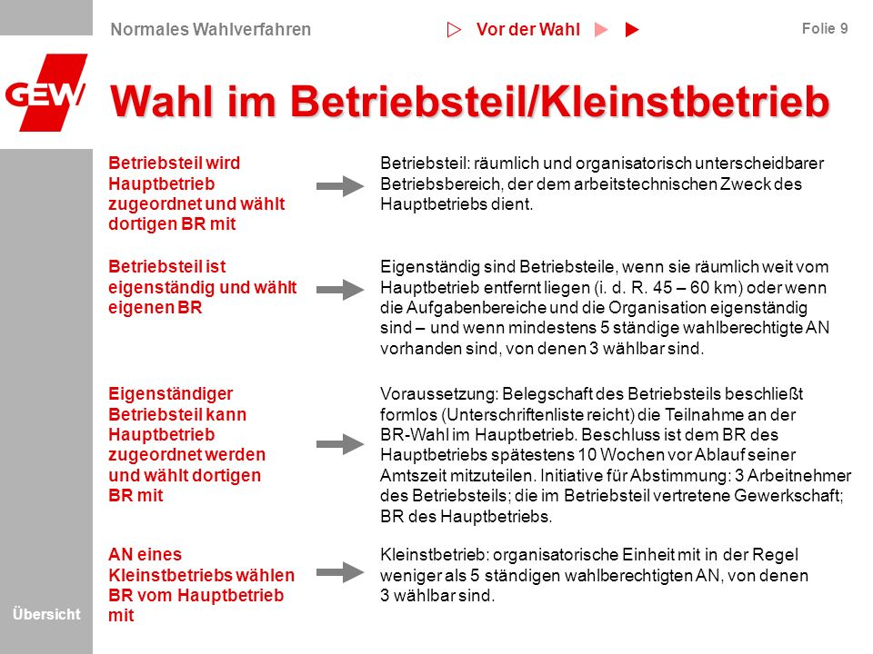 Wahl im Betriebsteil/Kleinstbetrieb
