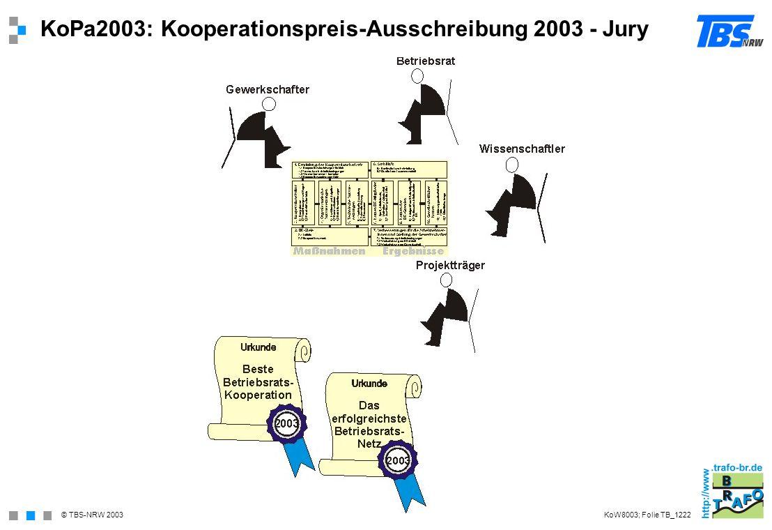 KoPa2003: Kooperationspreis-Ausschreibung 2003 - Jury