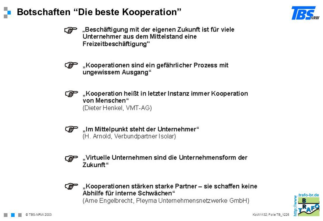 Botschaften Die beste Kooperation