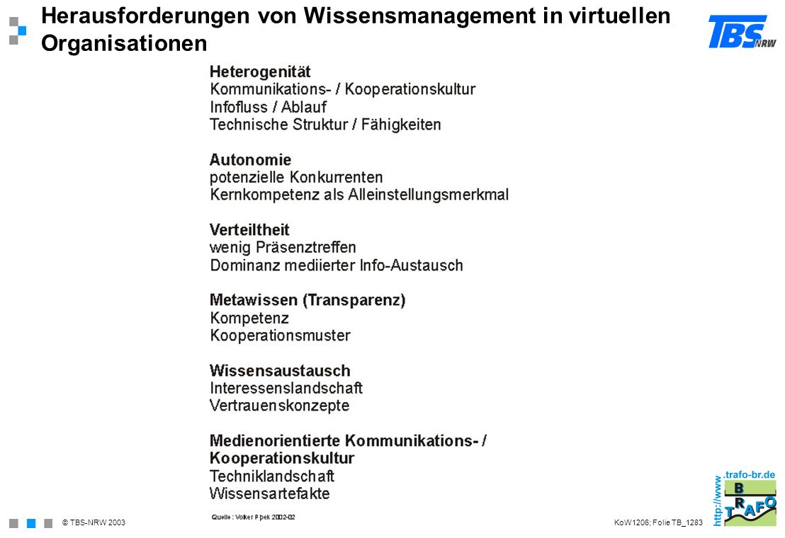 Herausforderungen von Wissensmanagement in virtuellen Organisationen