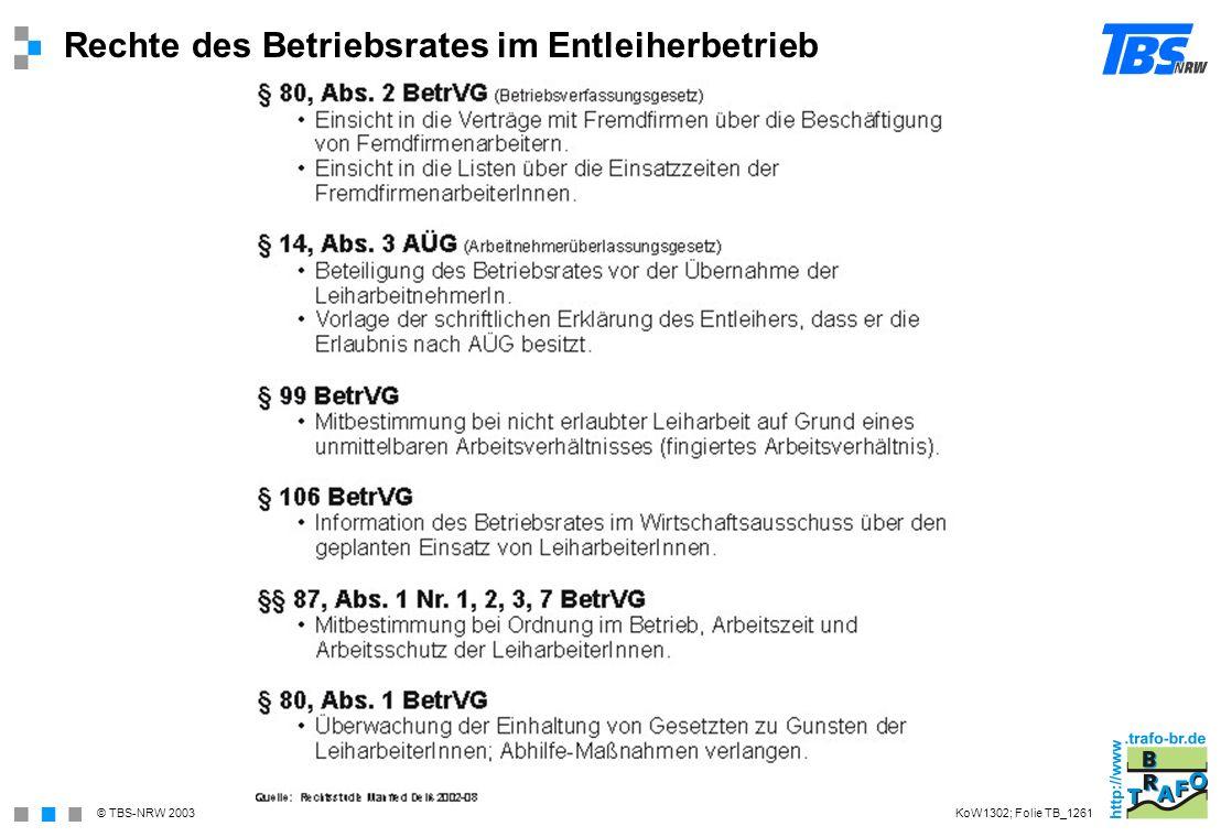 Rechte des Betriebsrates im Entleiherbetrieb