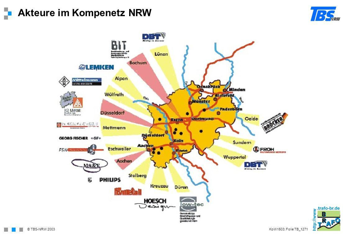 Akteure im Kompenetz NRW