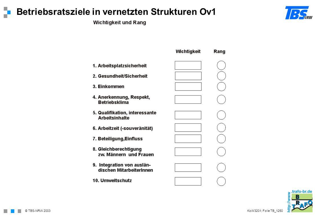 Betriebsratsziele in vernetzten Strukturen Ov1
