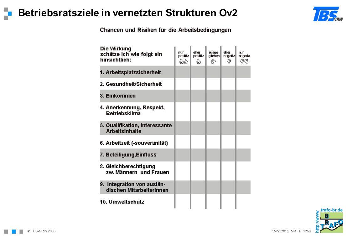 Betriebsratsziele in vernetzten Strukturen Ov2