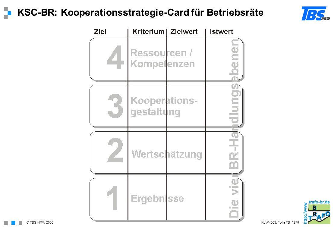 KSC-BR: Kooperationsstrategie-Card für Betriebsräte