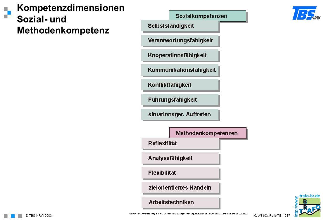Kompetenzdimensionen Sozial- und Methodenkompetenz