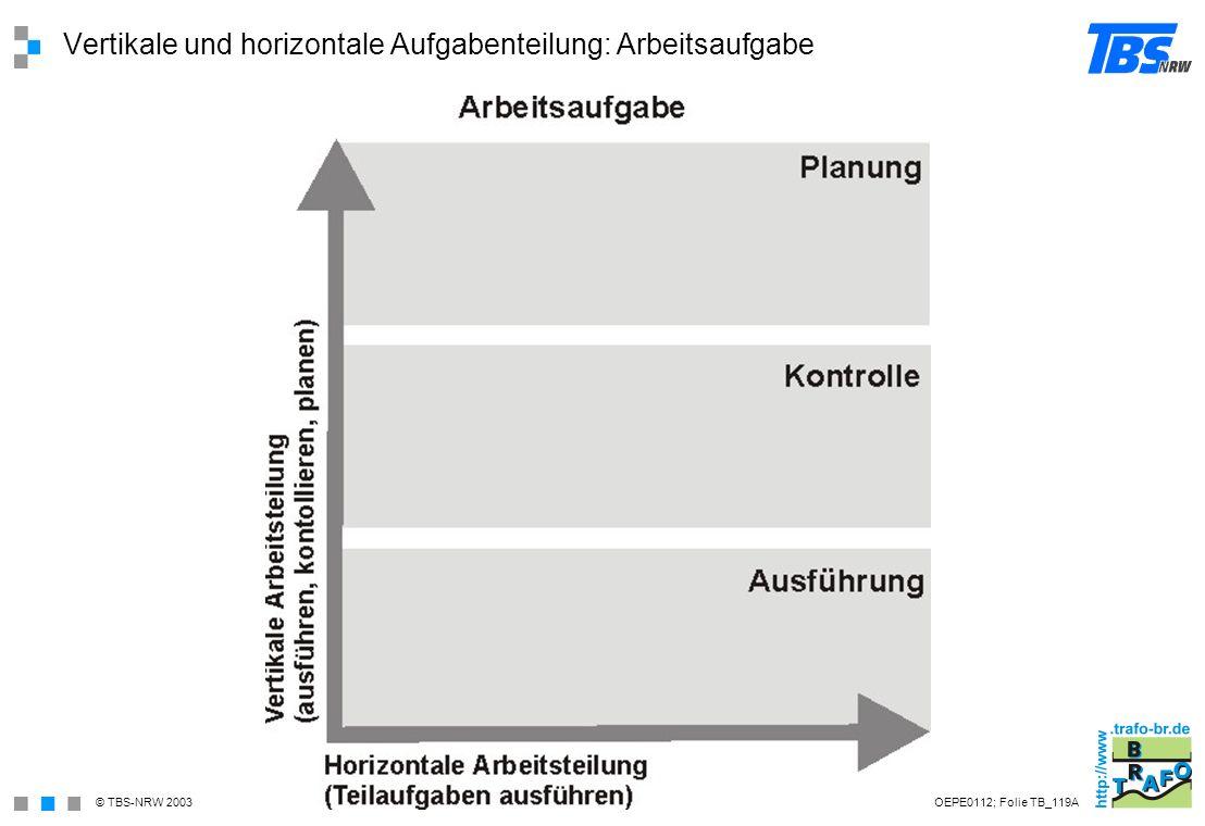 Vertikale und horizontale Aufgabenteilung: Arbeitsaufgabe