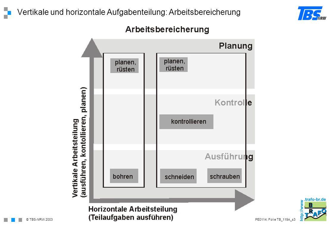 Vertikale und horizontale Aufgabenteilung: Arbeitsbereicherung