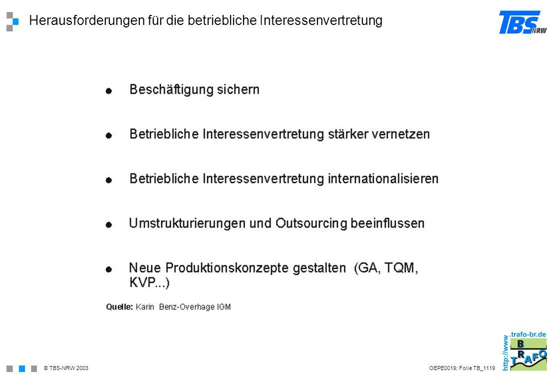 Herausforderungen für die betriebliche Interessenvertretung