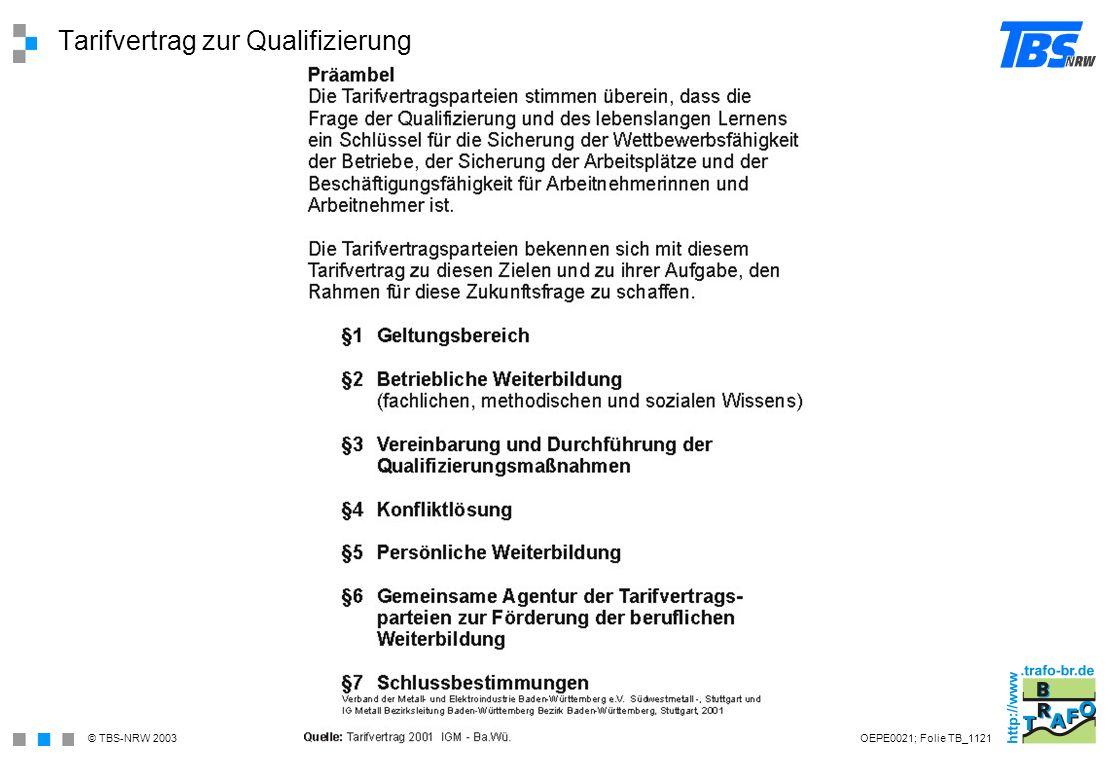 Tarifvertrag zur Qualifizierung