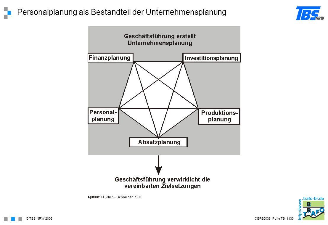 Personalplanung als Bestandteil der Unternehmensplanung