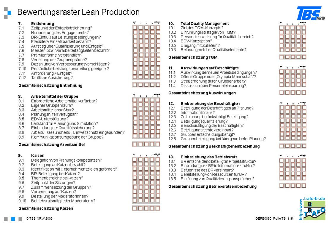 Bewertungsraster Lean Production