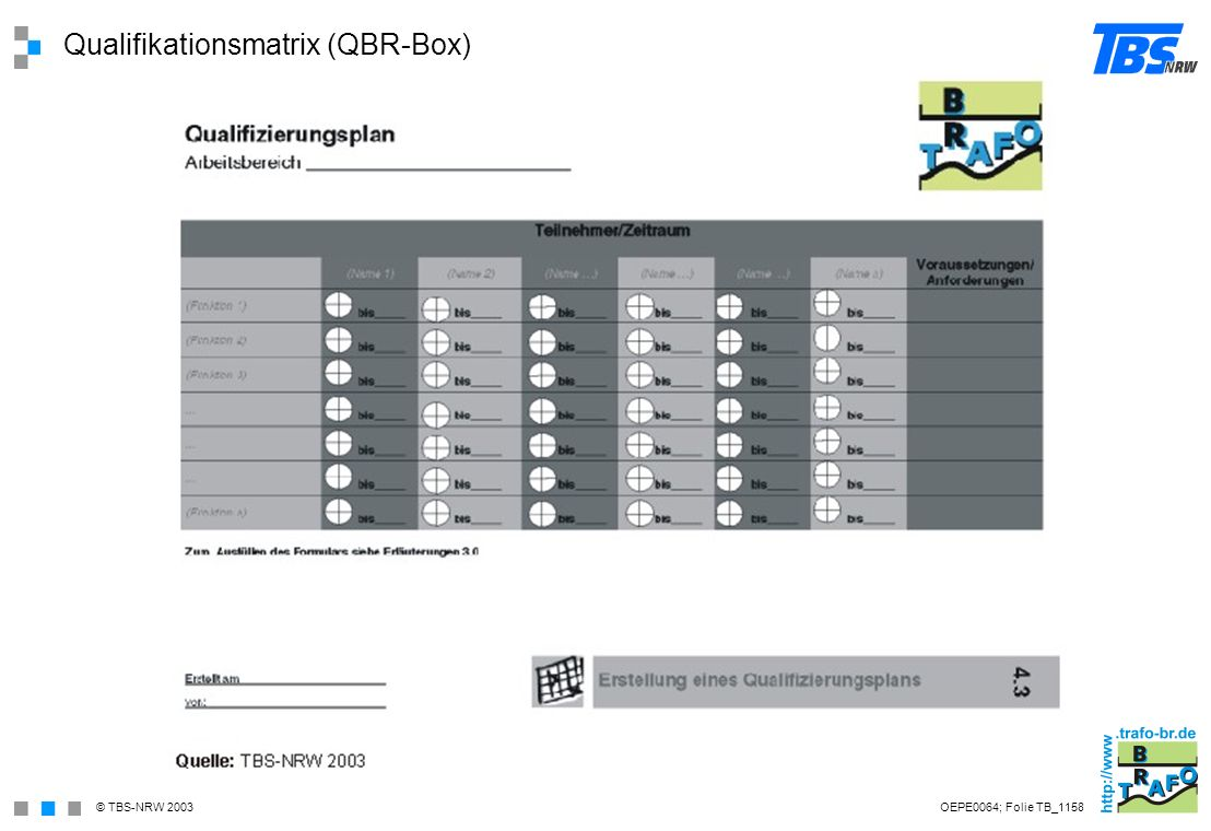 Qualifikationsmatrix (QBR-Box)