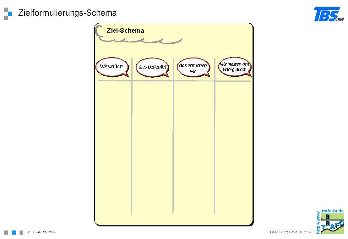 Zielformulierungs-Schema