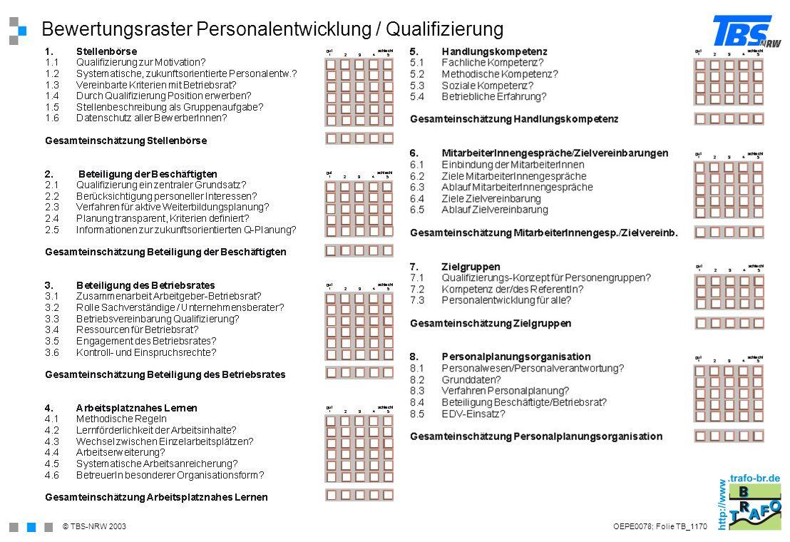 Groß Lebenslauf Vorlagen Assistent Galerie - Beispiel Business ...