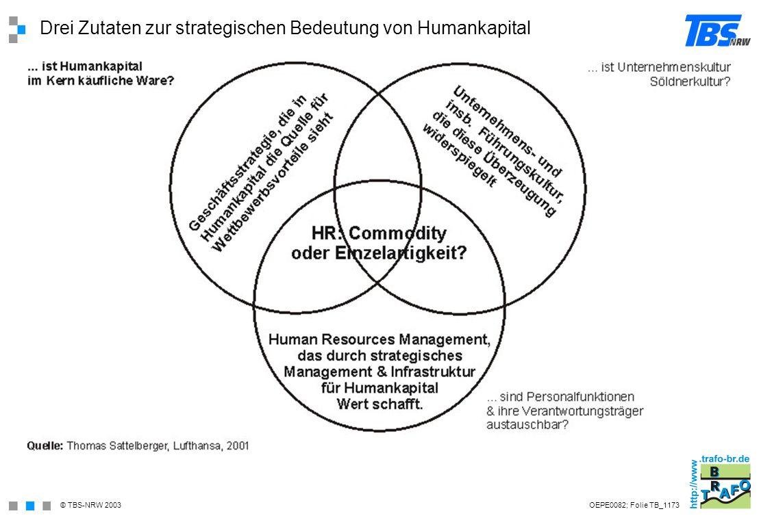 Drei Zutaten zur strategischen Bedeutung von Humankapital