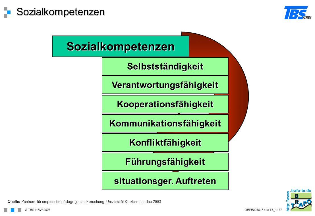 Sozialkompetenzen Sozialkompetenzen Selbstständigkeit