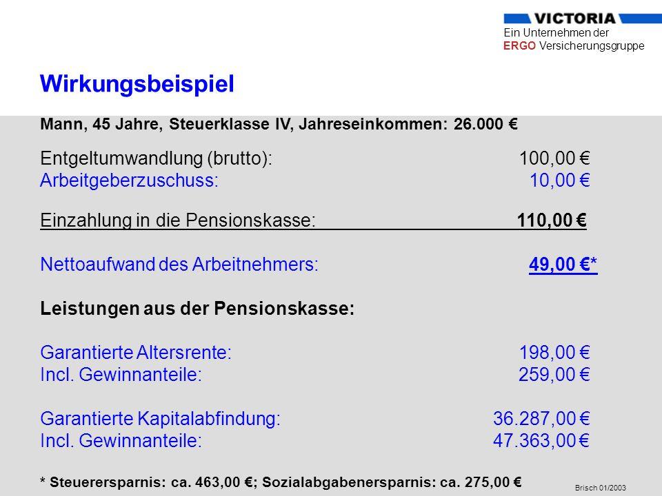 Wirkungsbeispiel Entgeltumwandlung (brutto): 100,00 €