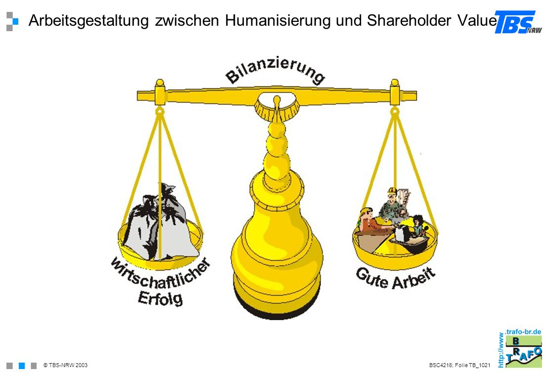 Arbeitsgestaltung zwischen Humanisierung und Shareholder Value