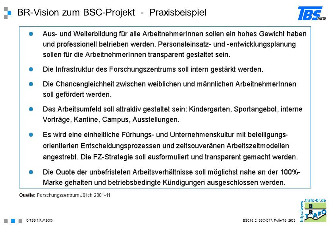 BR-Vision zum BSC-Projekt - Praxisbeispiel