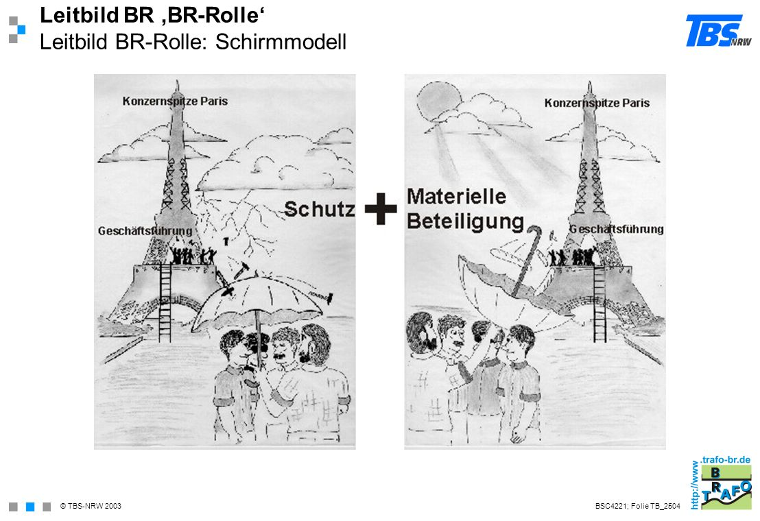Leitbild BR 'BR-Rolle' Leitbild BR-Rolle: Schirmmodell