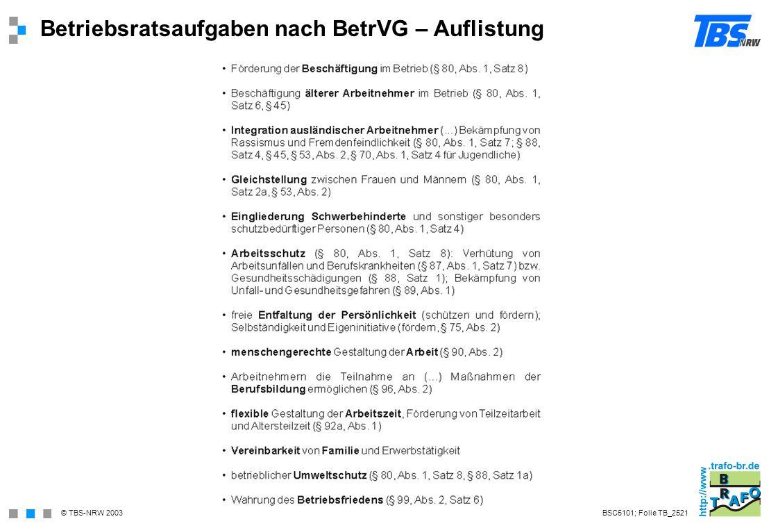 Betriebsratsaufgaben nach BetrVG – Auflistung