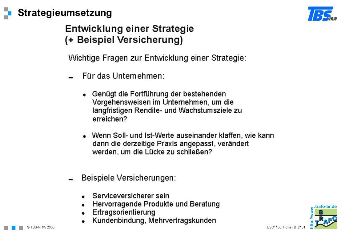 Strategieumsetzung BSC1100; Folie TB_2131