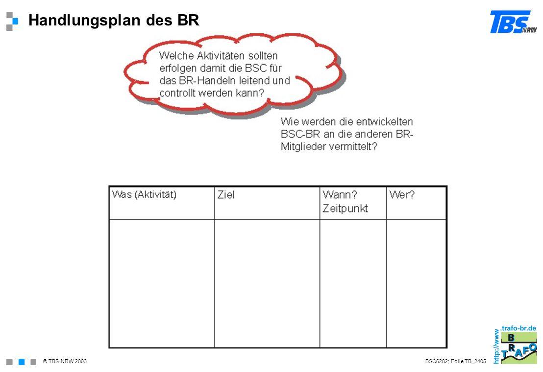 Handlungsplan des BR BSC6202; Folie TB_2405