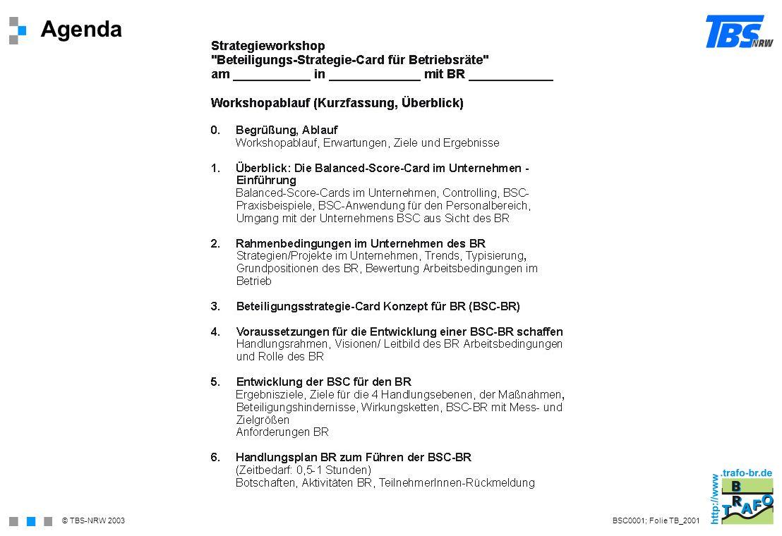 Agenda BSC0001; Folie TB_2001