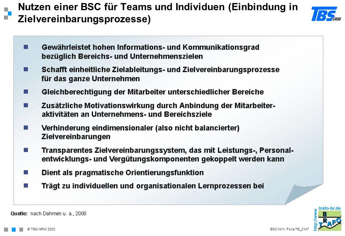 Nutzen einer BSC für Teams und Individuen (Einbindung in Zielvereinbarungsprozesse)