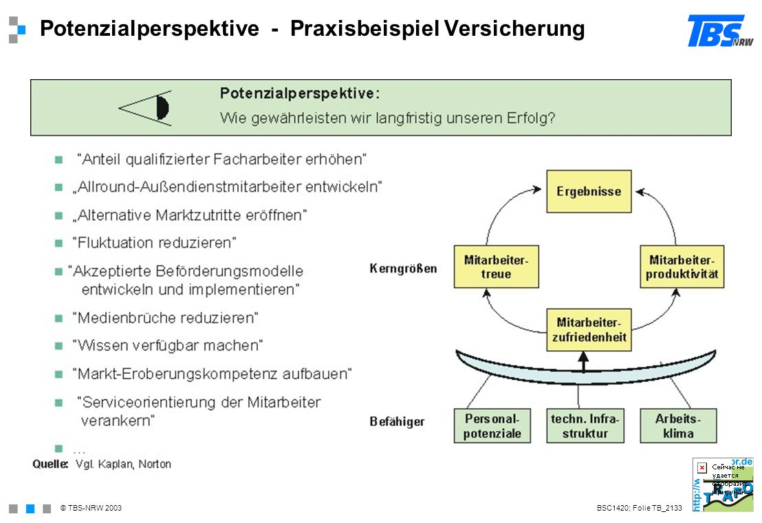 Potenzialperspektive - Praxisbeispiel Versicherung