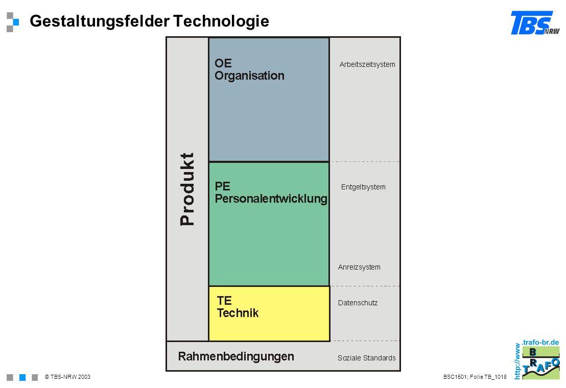 Gestaltungsfelder Technologie